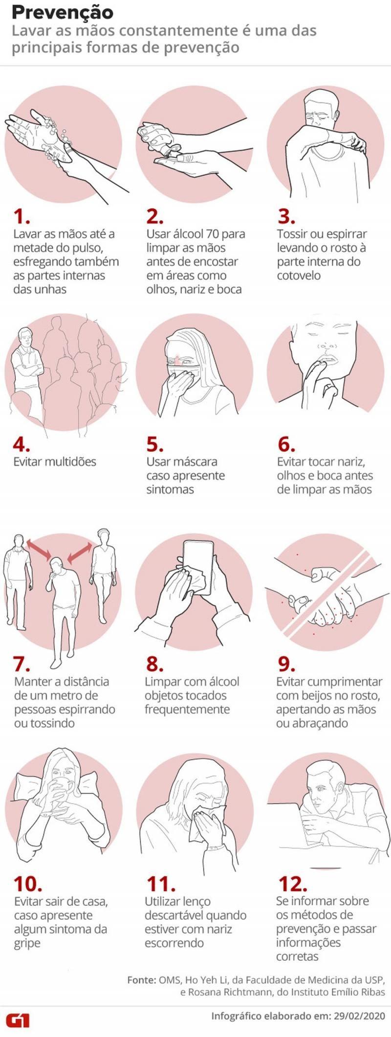 Paciente, de 83 anos, morre com suspeita de Coronavírus, em Porto Velho