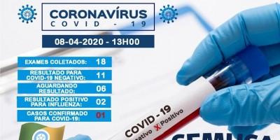 SEMUSA divulga novo boletim sobre Coronavírus, em Rolim de Moura