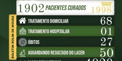 Rolim de Moura registra dois óbitos por Covid-19, As vítimas eram moradores dos Bairros Cidade Alta e São Cristóvão