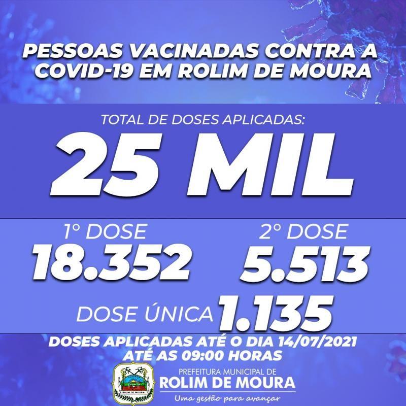 Nenhum paciente foi internado com covid-19 nas últimas horas em Rolim de Moura